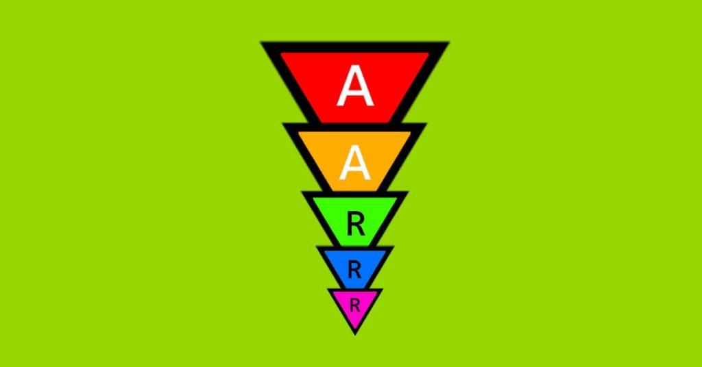 AAARR Growth Hacking